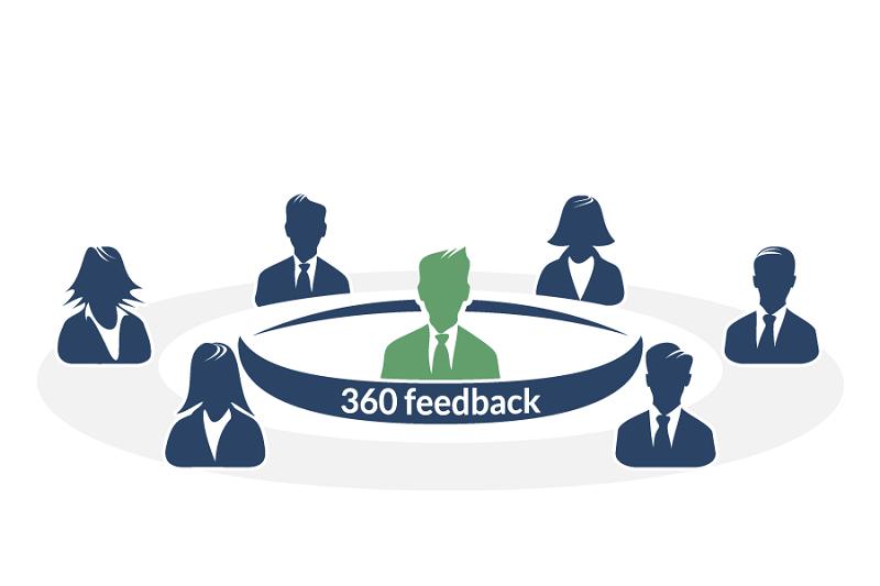 ¿Con qué frecuencia debería dar comentarios de 360 grados?